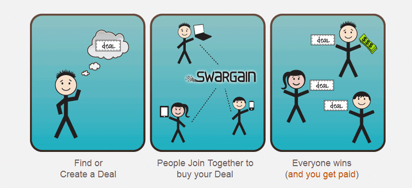 Swargain – Make Money By Selling Your Own Daily Deals!