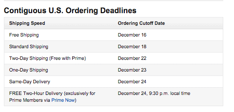 Amazon Christmas Shipping Deadlines - Today is LAST Day of Free 2 ...