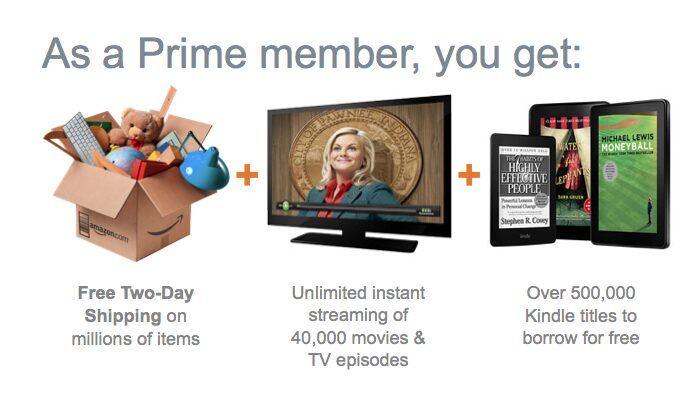 Amazon Prime Increase – $20 Price Increase on May 11th