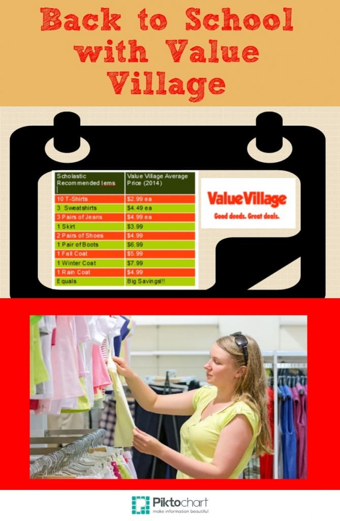Today is Thrift Shop Day – Find Back to School Deals at Value Village to Save More!