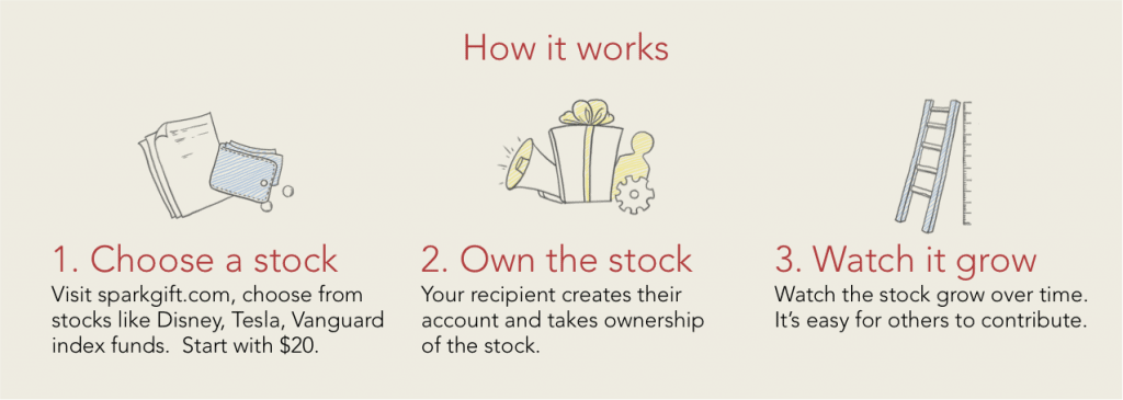 A Graduation Gift Idea That Keeps on Giving – Stock Gifts Starting at $20!