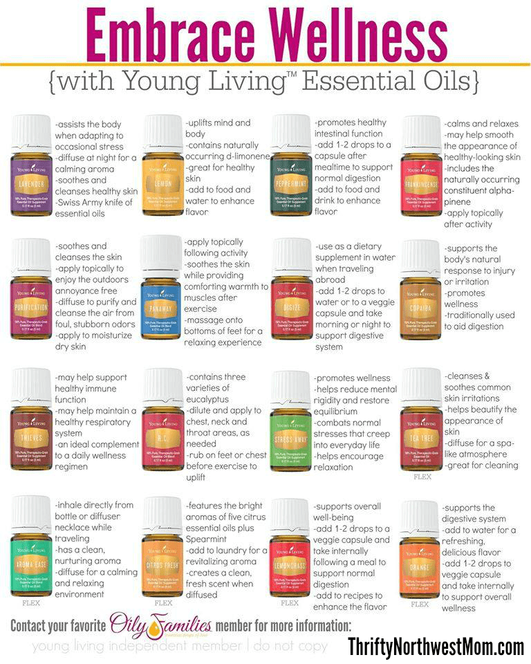 Embrace Wellness with Young Living Oils