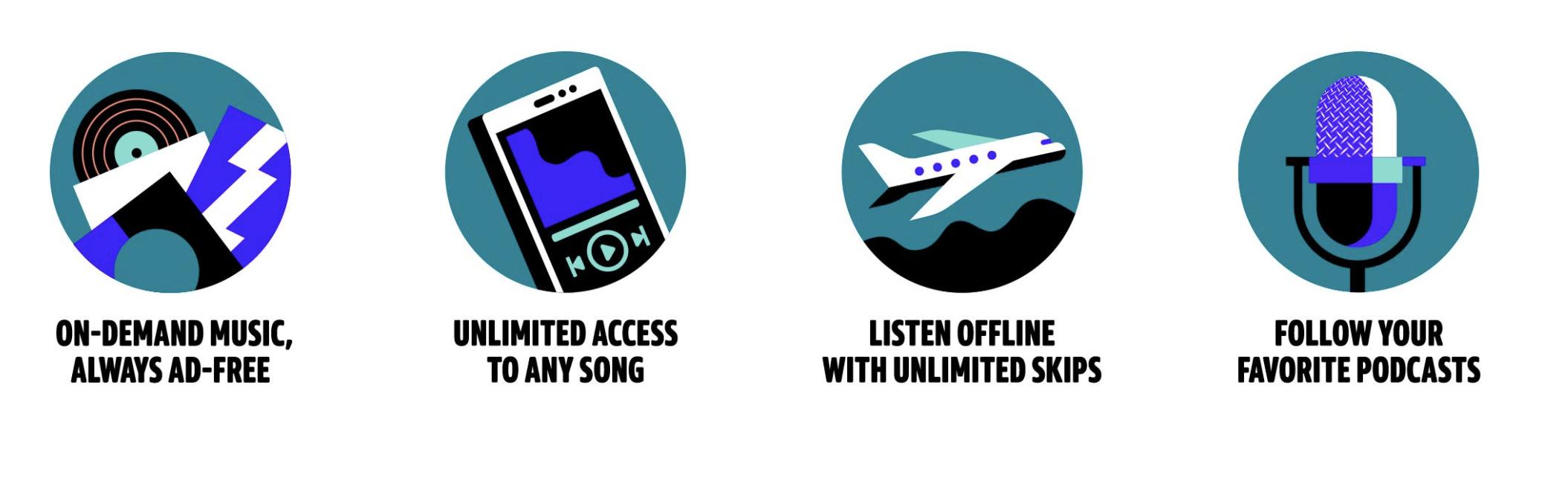 Amazon Music Benefits