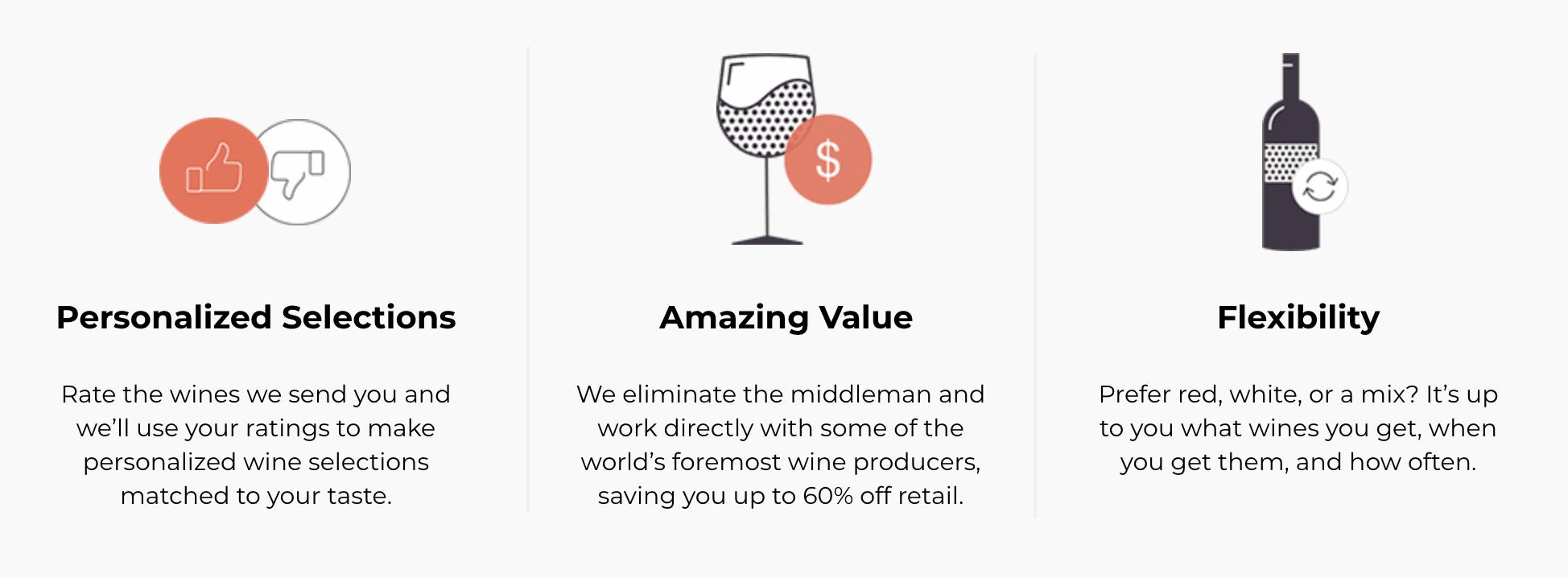 FirstLeaf Wine Subscription