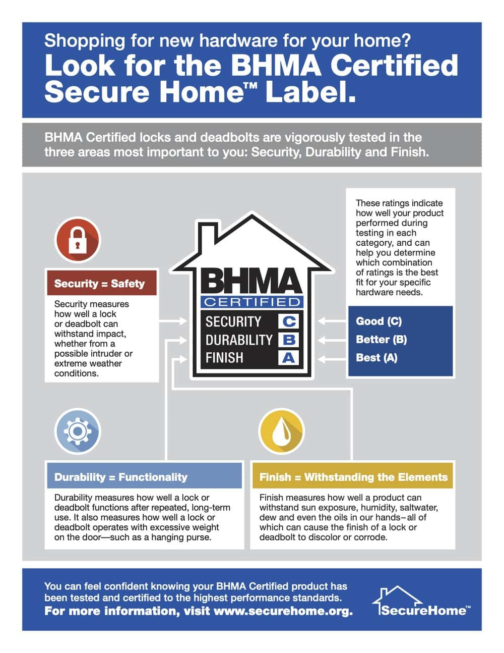 Look for the label BHMA Infographic